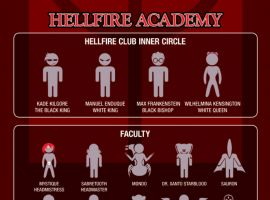 Hellfire Academy faculty and student body