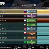 LeaderBoards Screenshot