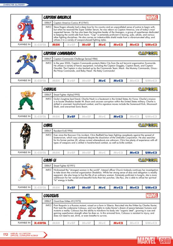 Marvel vs. Capcom: Official Complete Works complete character bios